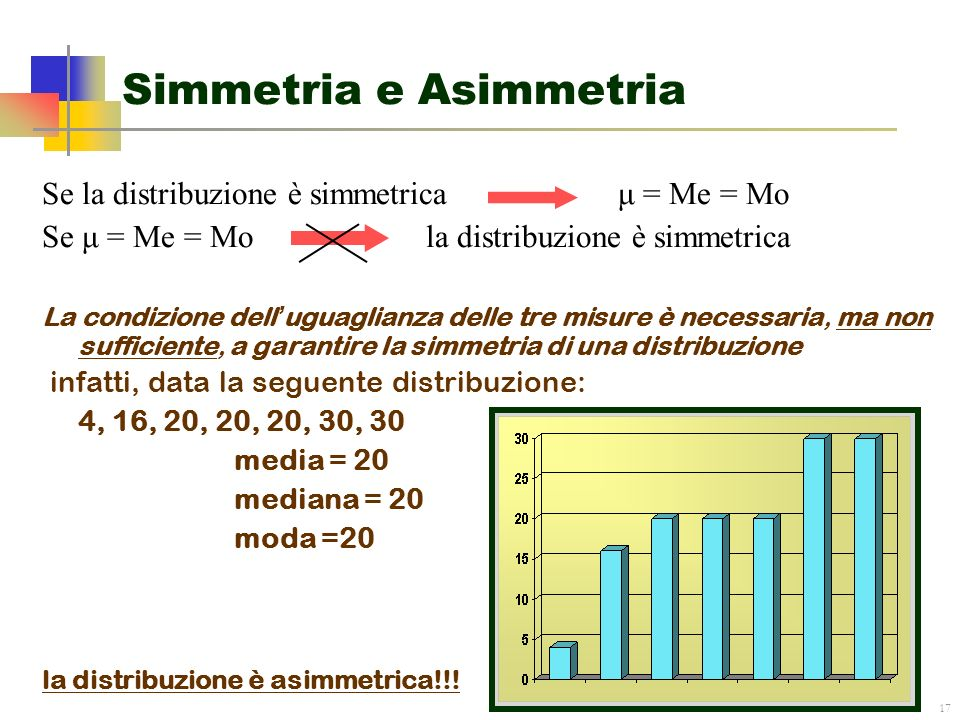 Simmetria e Asimmetria