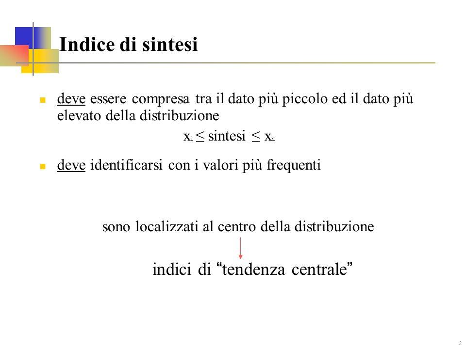 Indice di sintesi deve essere compresa tra il dato più piccolo ed il dato più elevato della distribuzione.