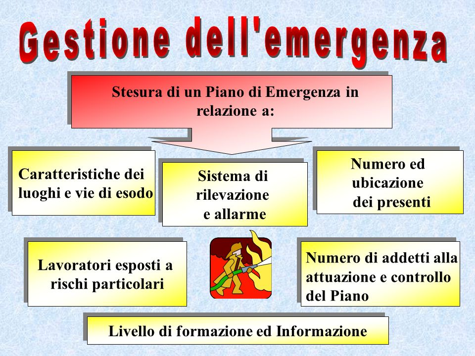 Gestione dell emergenza