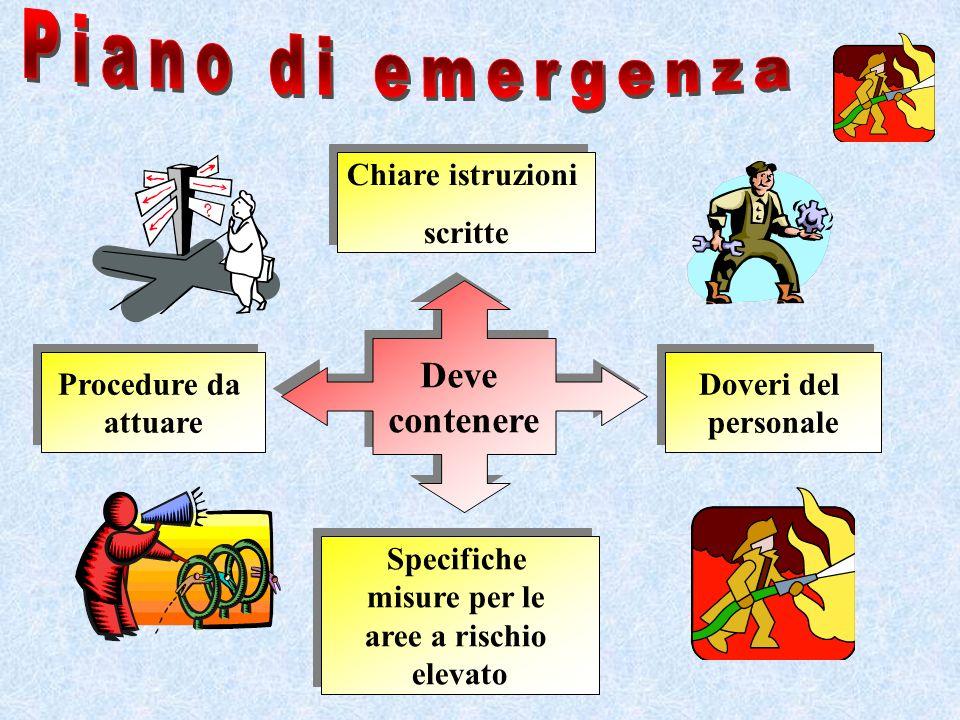Piano di emergenza Deve contenere Chiare istruzioni scritte