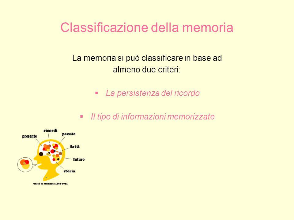 Classificazione della memoria