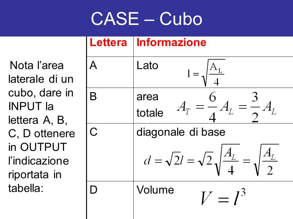 CASE – Cubo Lettera Informazione A Lato B area totale C