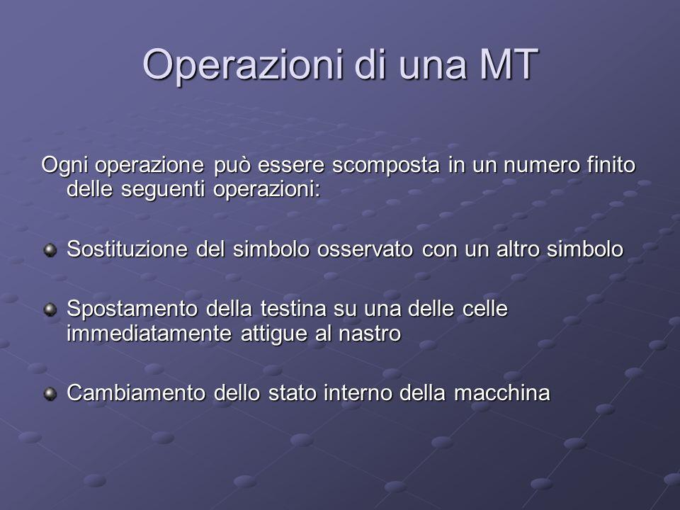 Operazioni di una MT Ogni operazione può essere scomposta in un numero finito delle seguenti operazioni: