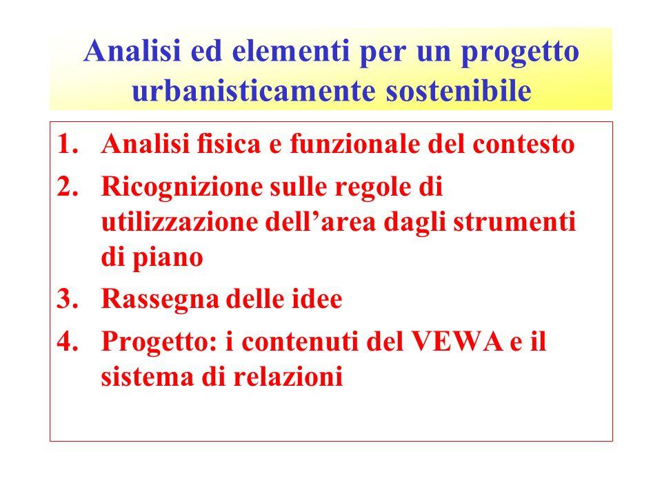 Analisi ed elementi per un progetto urbanisticamente sostenibile