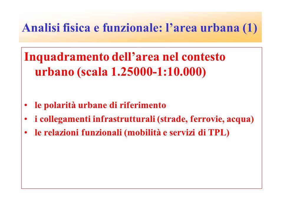 Analisi fisica e funzionale: l'area urbana (1)