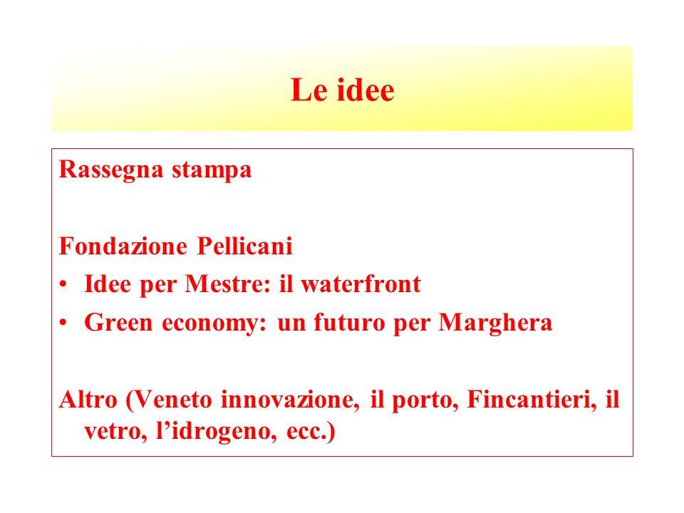Le idee Rassegna stampa Fondazione Pellicani