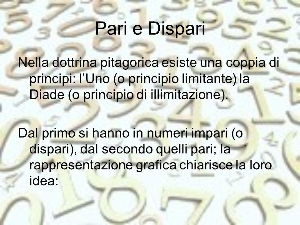 Pari e Dispari Nella dottrina pitagorica esiste una coppia di principi: l'Uno (o principio limitante) la Diade (o principio di illimitazione).