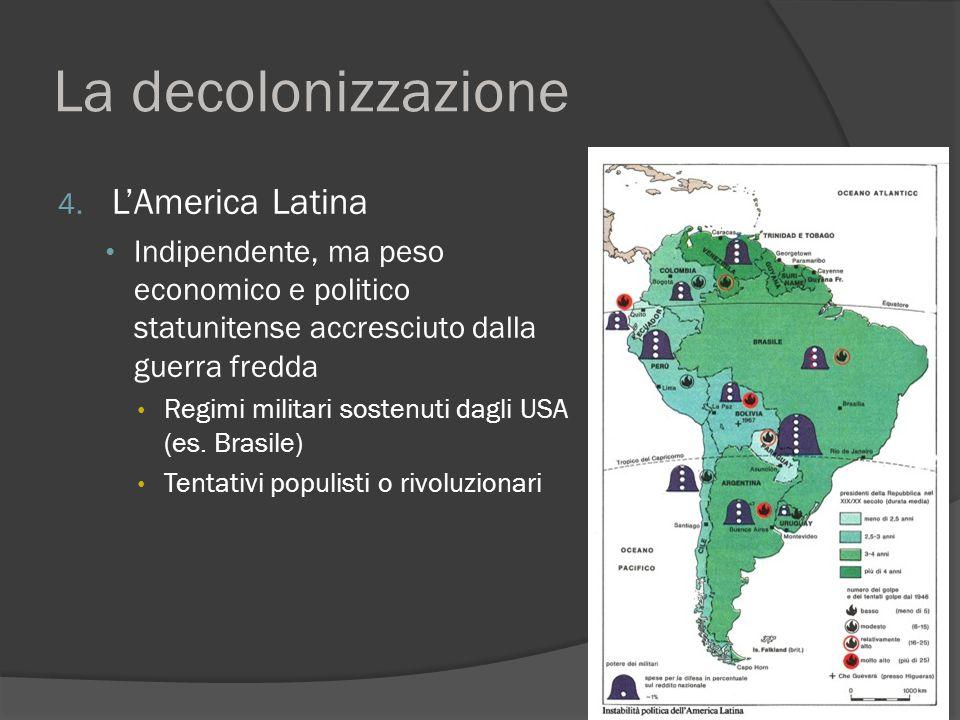 La decolonizzazione L'America Latina
