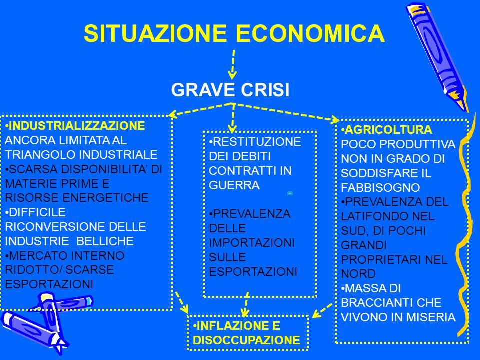 SITUAZIONE ECONOMICA GRAVE CRISI