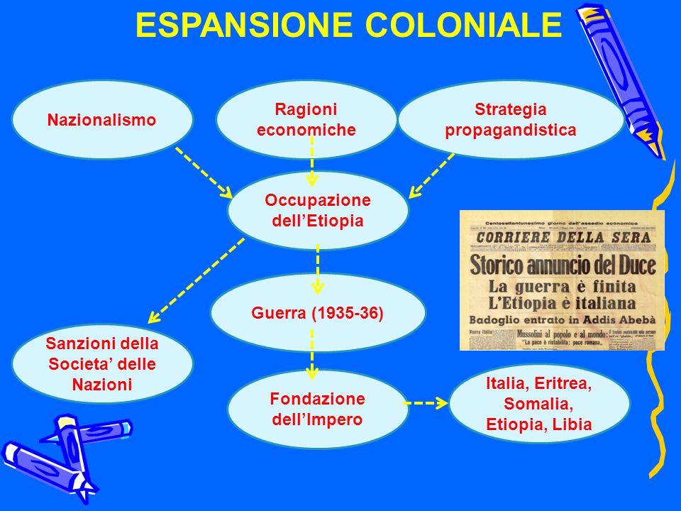 ESPANSIONE COLONIALE Nazionalismo Ragioni economiche