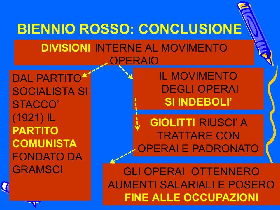 BIENNIO ROSSO: CONCLUSIONE