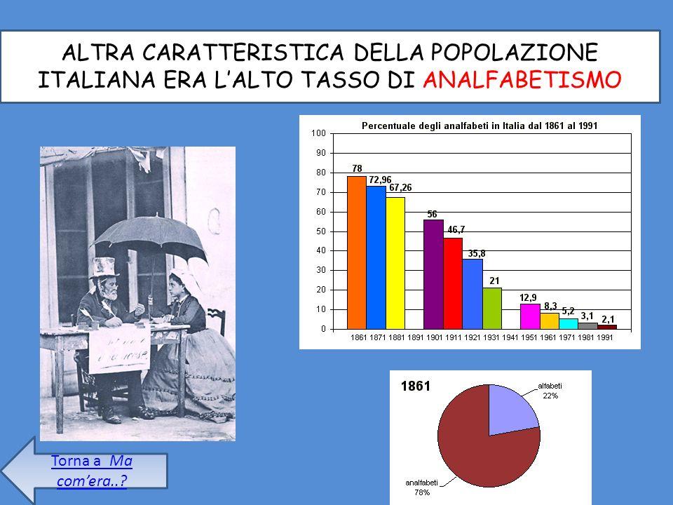 ALTRA CARATTERISTICA DELLA POPOLAZIONE ITALIANA ERA L'ALTO TASSO DI ANALFABETISMO