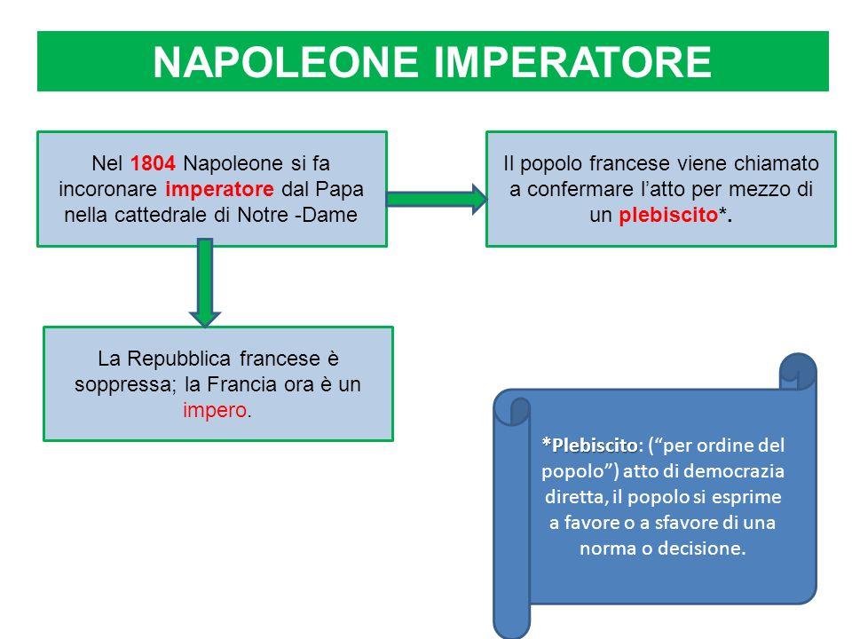 La Repubblica francese è soppressa; la Francia ora è un impero.