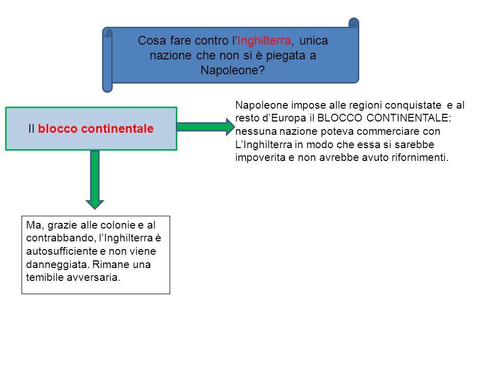 Il blocco continentale