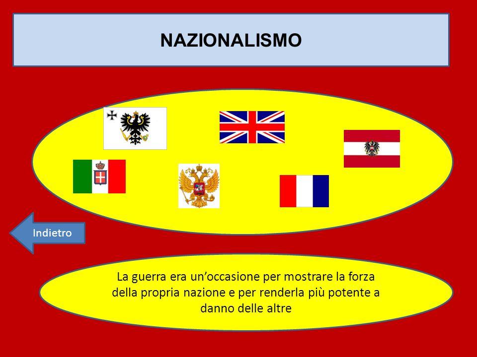 NAZIONALISMO Indietro.