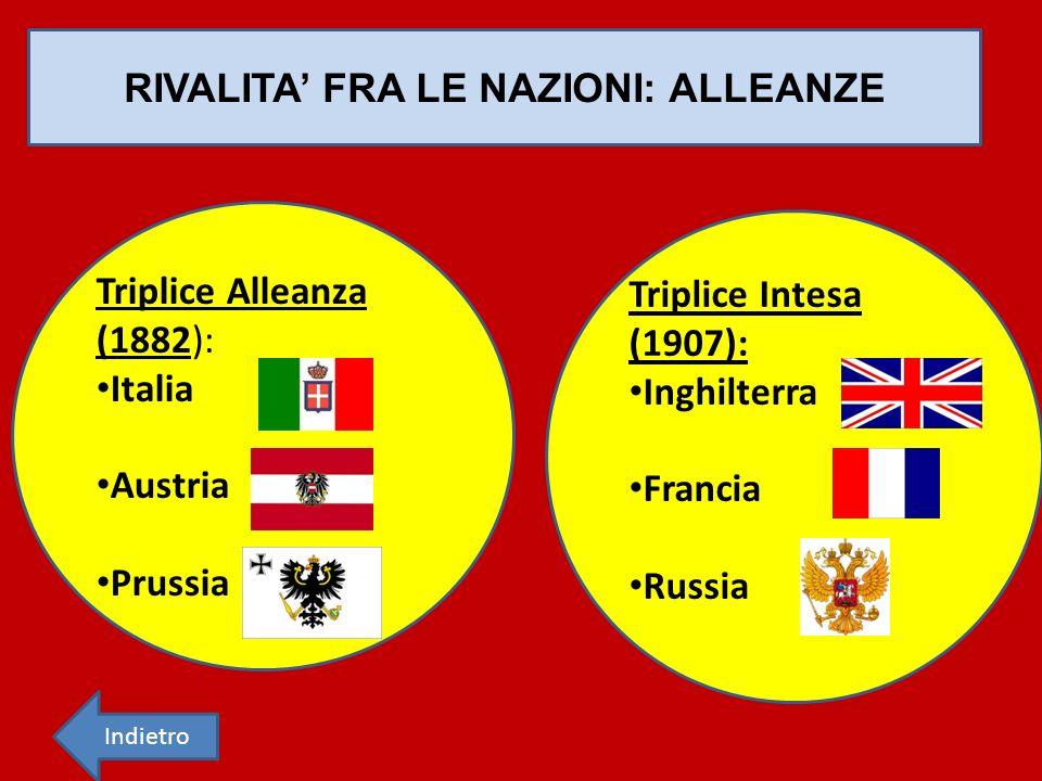 RIVALITA' FRA LE NAZIONI: ALLEANZE