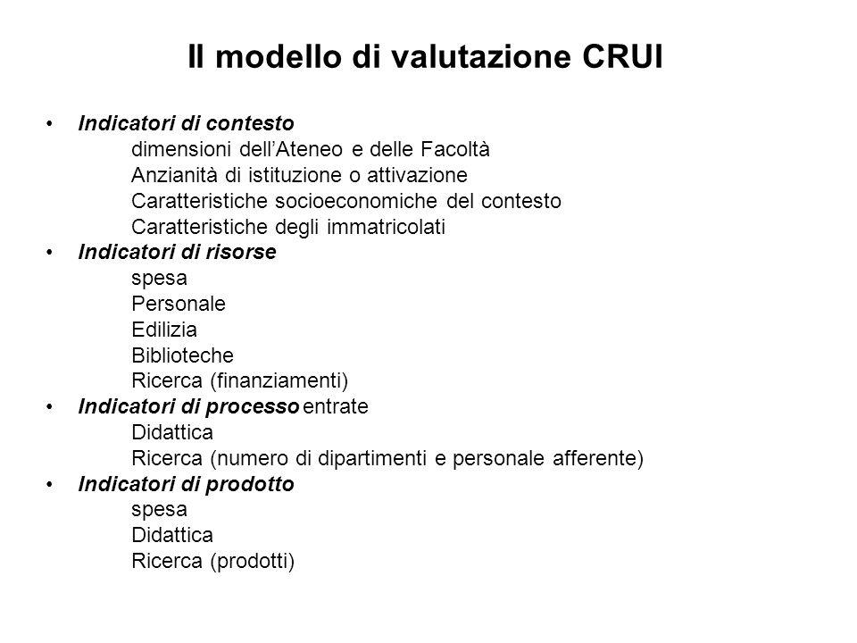 Il modello di valutazione CRUI
