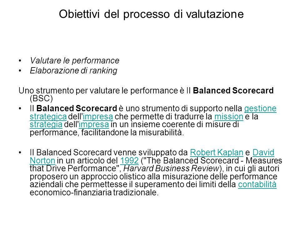 Obiettivi del processo di valutazione
