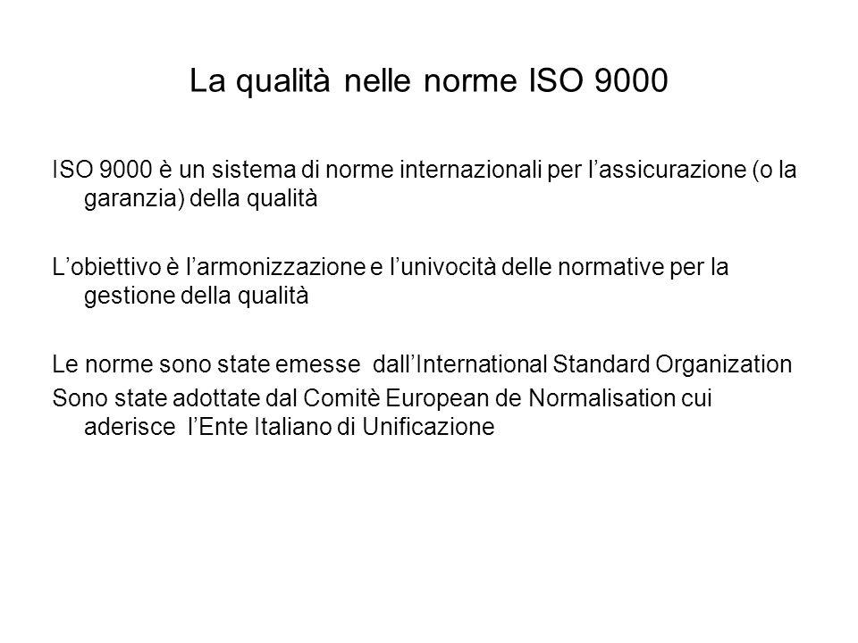 La qualità nelle norme ISO 9000