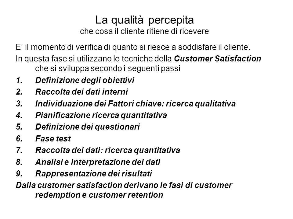 La qualità percepita che cosa il cliente ritiene di ricevere