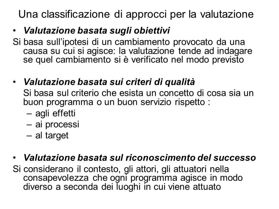 Una classificazione di approcci per la valutazione