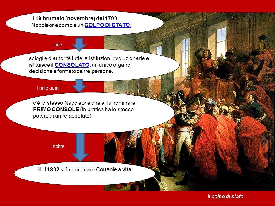 Il 18 brumaio (novembre) del 1799 Napoleone compie un COLPO DI STATO: