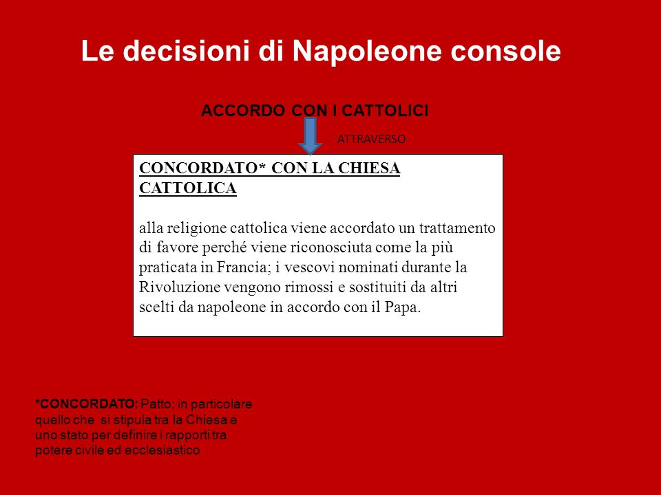Le decisioni di Napoleone console ACCORDO CON I CATTOLICI