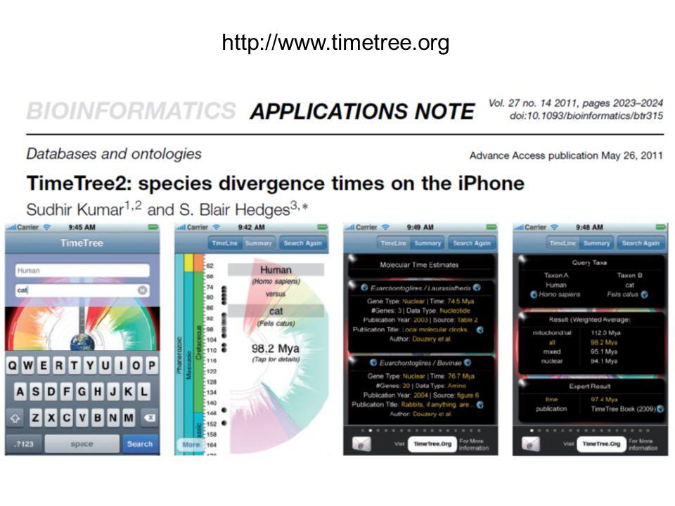 http://www.timetree.org