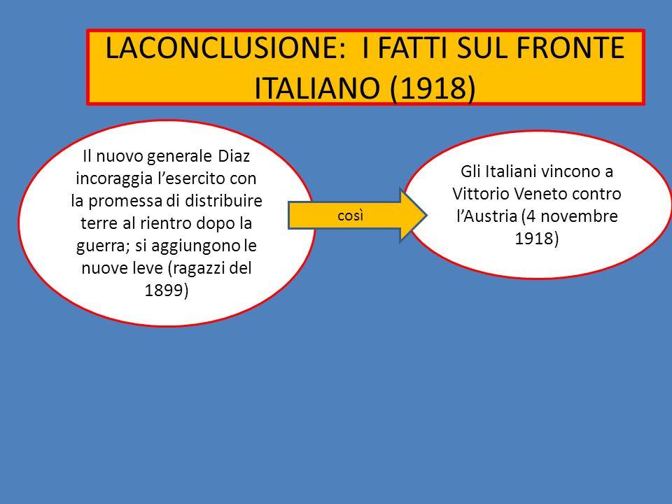 LACONCLUSIONE: I FATTI SUL FRONTE ITALIANO (1918)