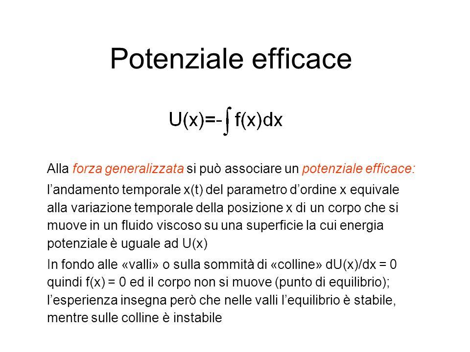 Potenziale efficace Alla forza generalizzata si può associare un potenziale efficace:
