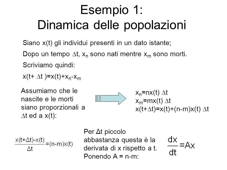 Esempio 1: Dinamica delle popolazioni