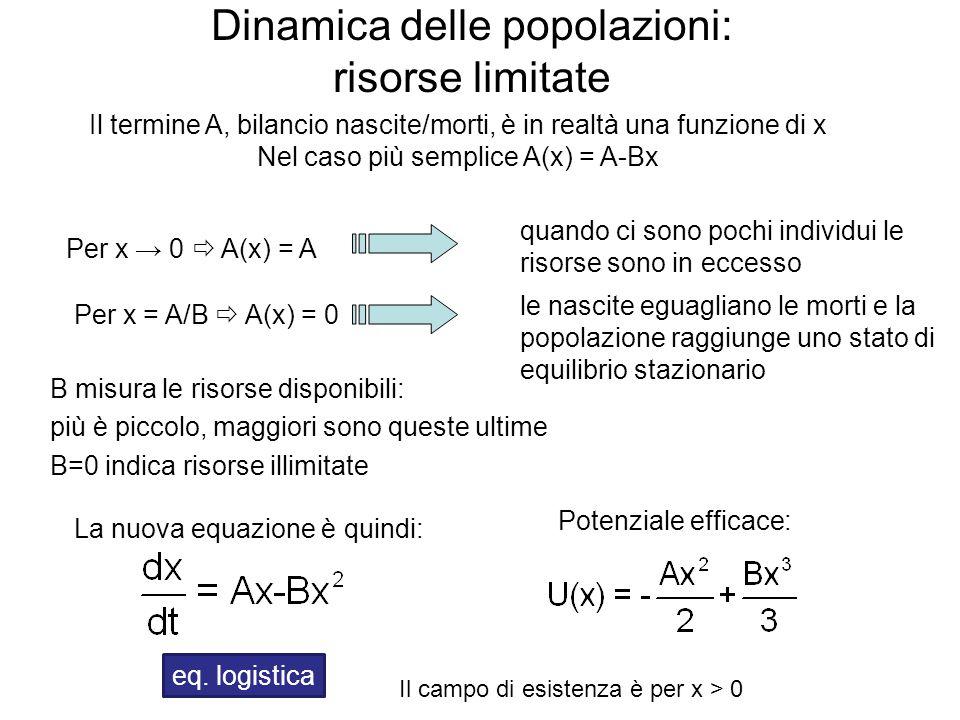 Dinamica delle popolazioni: risorse limitate