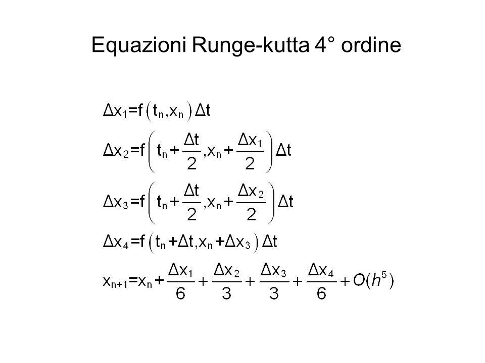 Equazioni Runge-kutta 4° ordine