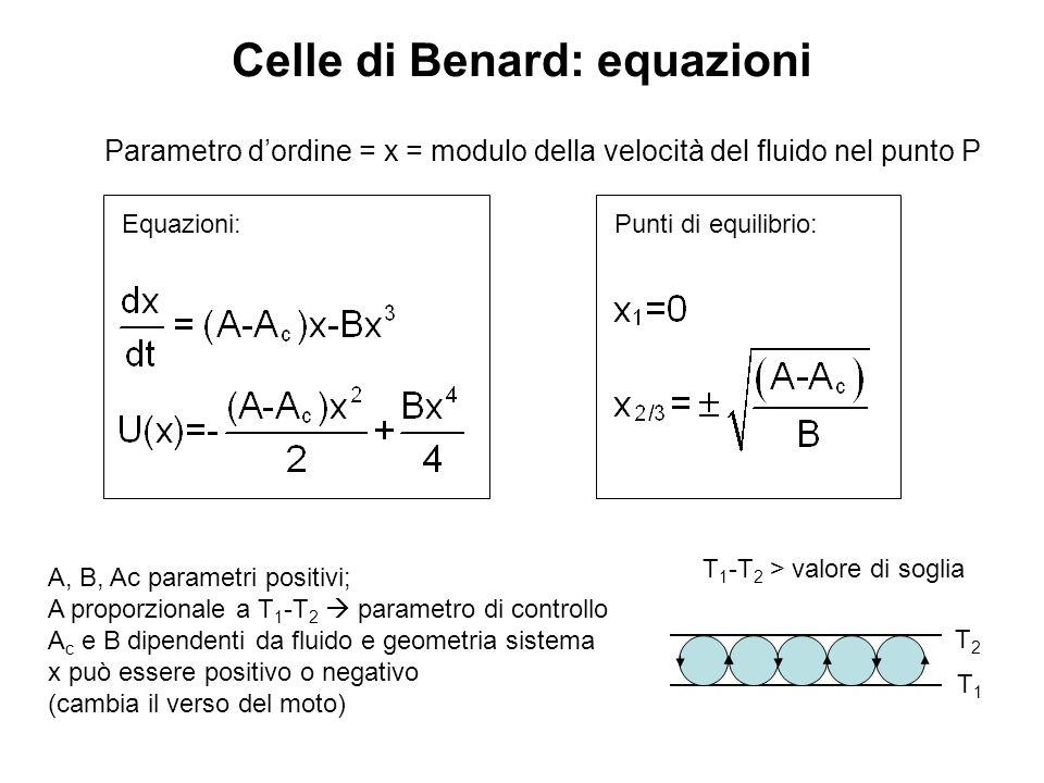 Celle di Benard: equazioni