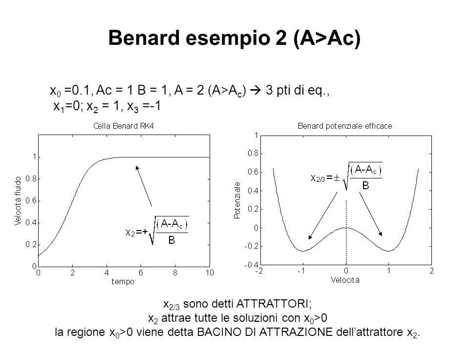 Benard esempio 2 (A>Ac)