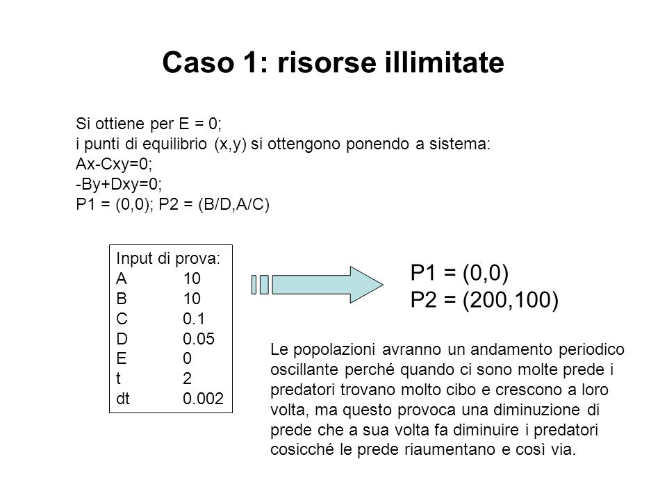 Caso 1: risorse illimitate