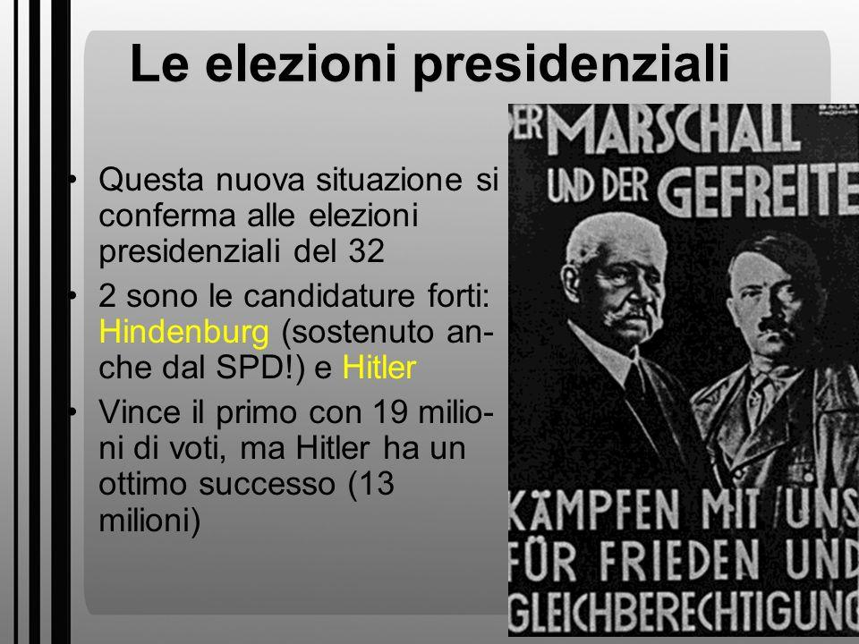 Le elezioni presidenziali