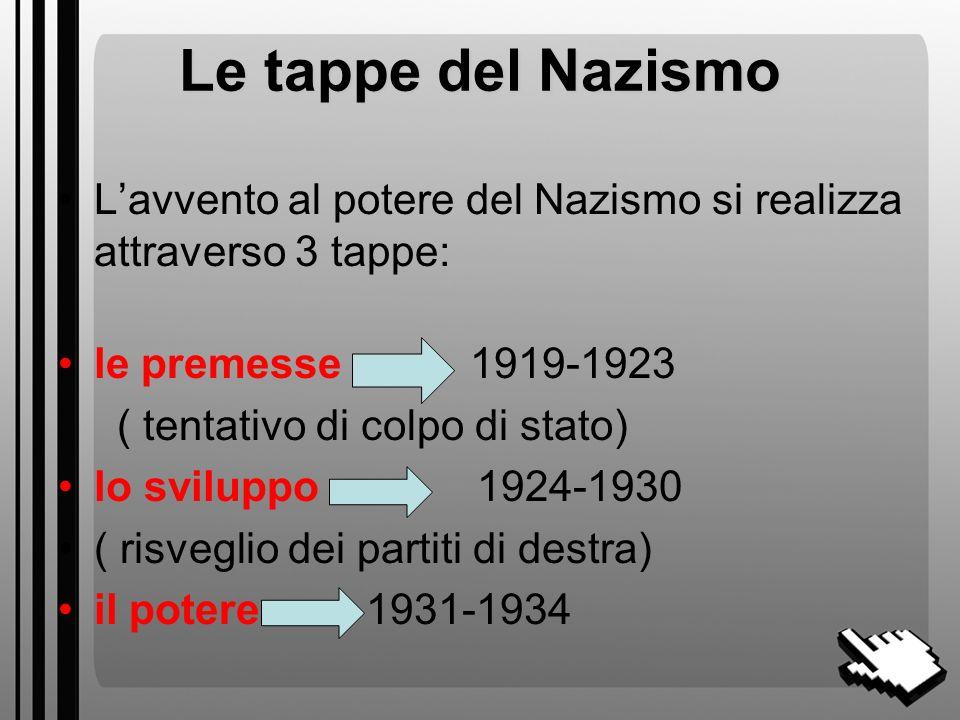 Le tappe del Nazismo L'avvento al potere del Nazismo si realizza attraverso 3 tappe: le premesse 1919-1923.