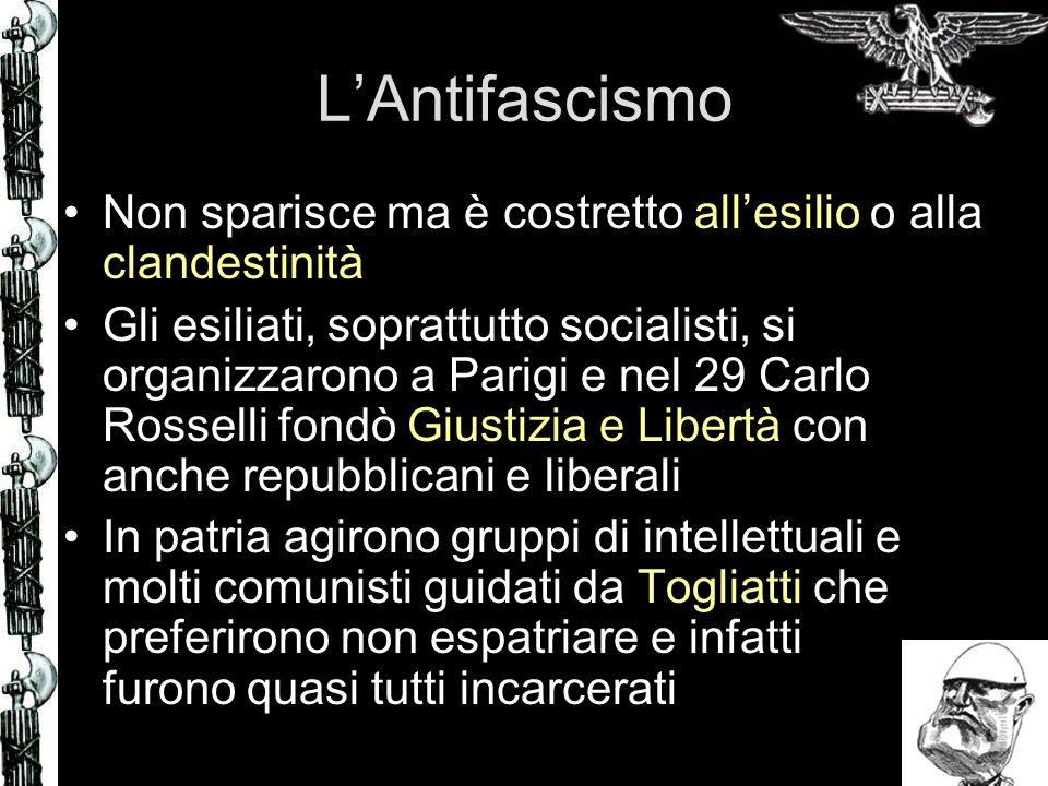 L'Antifascismo Non sparisce ma è costretto all'esilio o alla clandestinità.