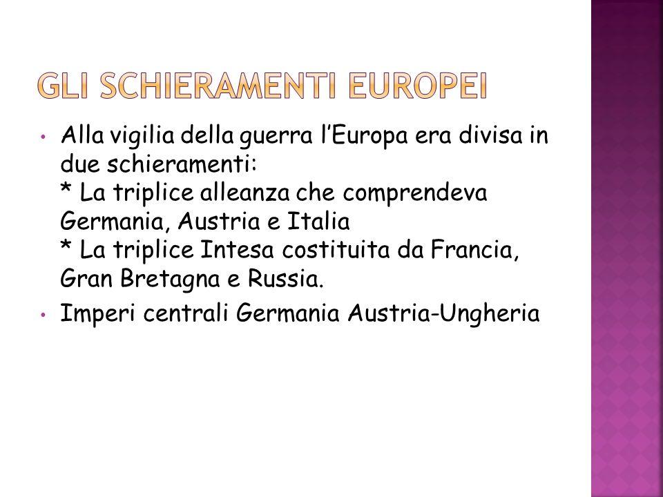 GLI SCHIERAMENTI EUROPEI