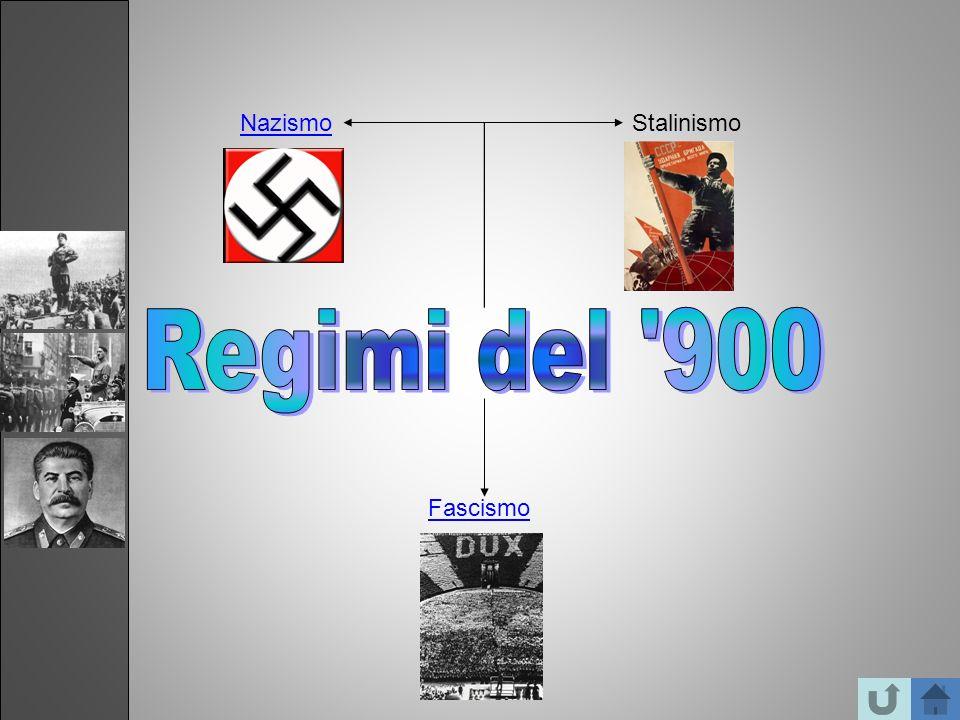 Nazismo Stalinismo Regimi del 900 Fascismo