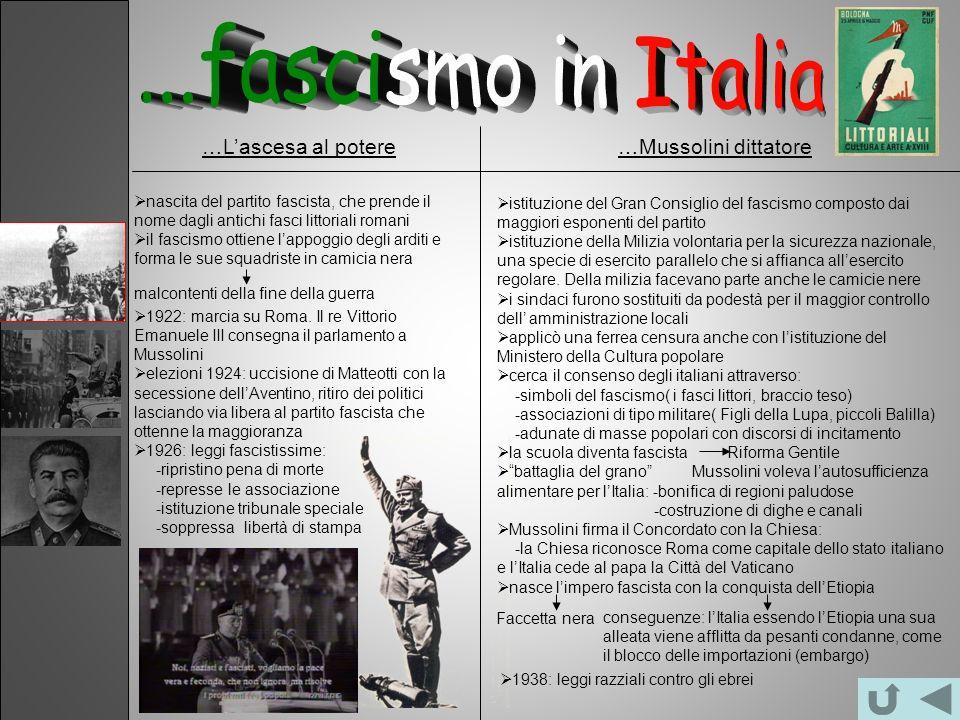 ...fascismo in Italia …L'ascesa al potere …Mussolini dittatore