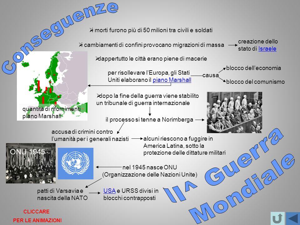 nel 1945 nasce ONU (Organizzazione delle Nazioni Unite)