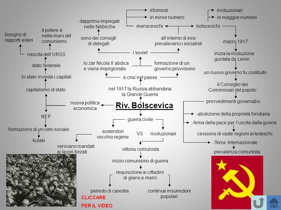 Riv. Bolscevica riformisti rivoluzionari in minor numero