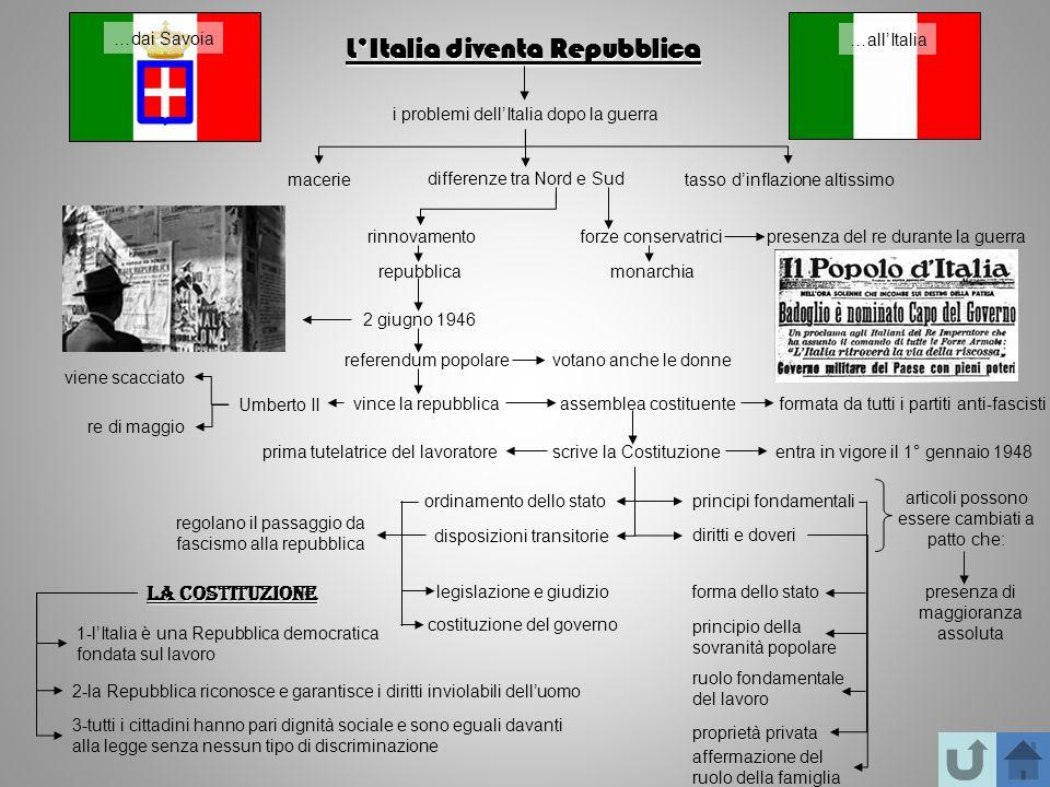 L'Italia diventa Repubblica