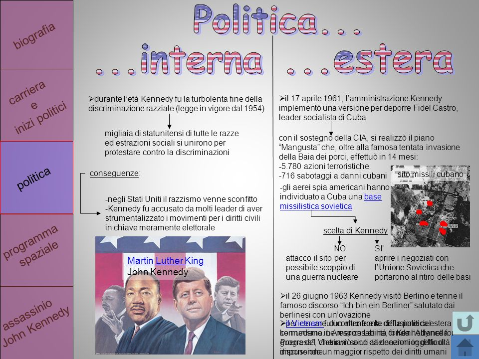 Politica... ...interna ...estera
