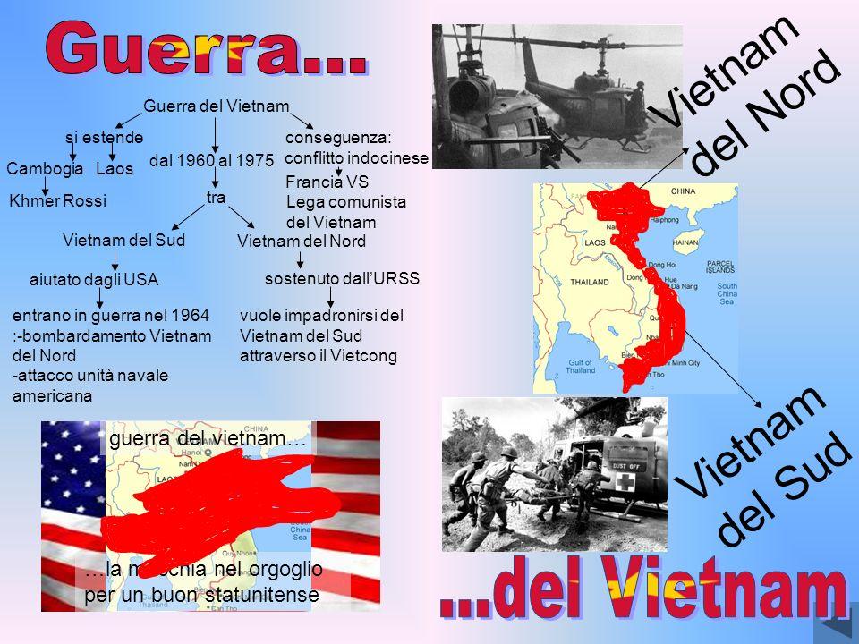 Vietnam del Nord Vietnam del Sud Guerra... ...del Vietnam N S