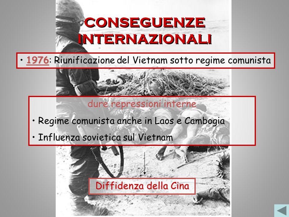CONSEGUENZE INTERNAZIONALI