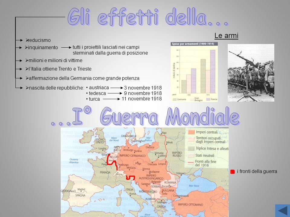 Gli effetti della... ...I° Guerra Mondiale