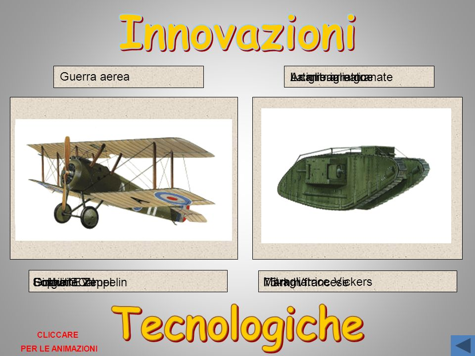 Innovazioni Tecnologiche